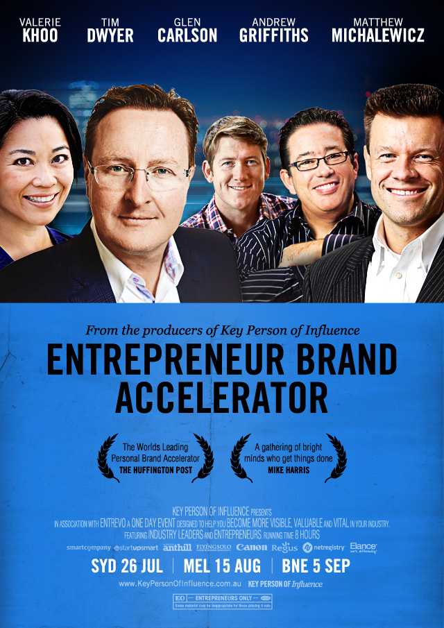 KPI_Brand_Accelerator_Poster